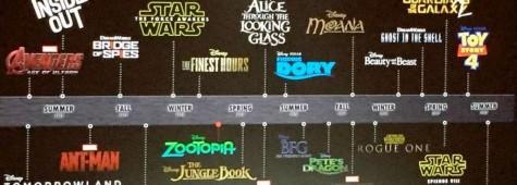 I film Disney in uscita fino al 2017. Ecco i loghi di Moana e Zootopia