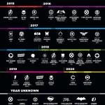 Film di supereroi come fossero telefilm? O saponette…