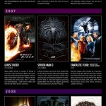30 anni di Marvel's Cinematic Hits – and Misses – nella nuova infografica